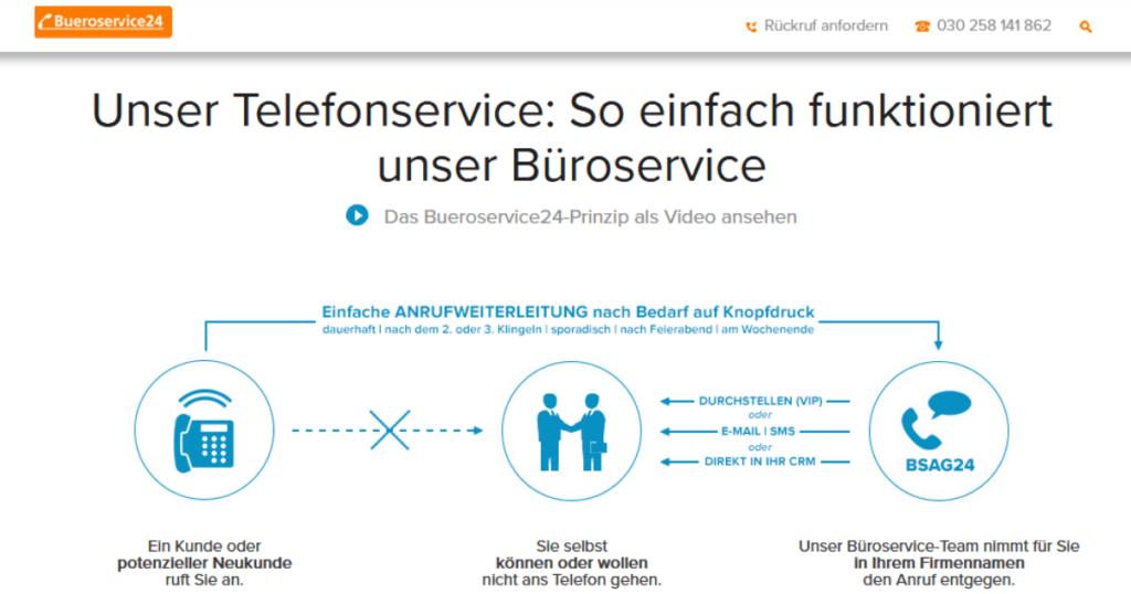 Büroservice24 - Der Telefonservice für Selbstständige und Unternehmen