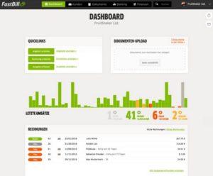 FastBill Online-Buchhaltungssoftware