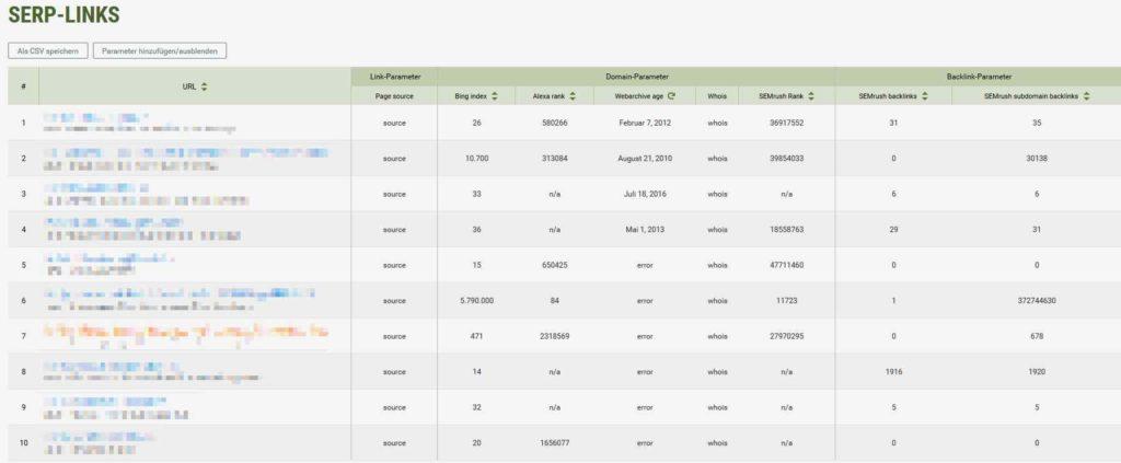 Analyse der Suchergebnisse mit SEOQuake für die Nischenseiten-Challenge