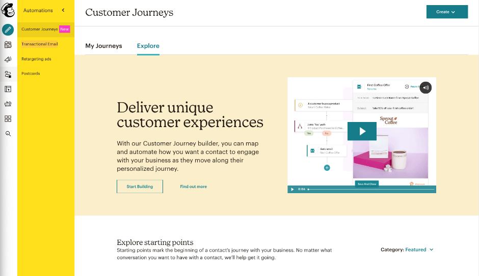 Mailchimp: Automationen & Customer Journeys