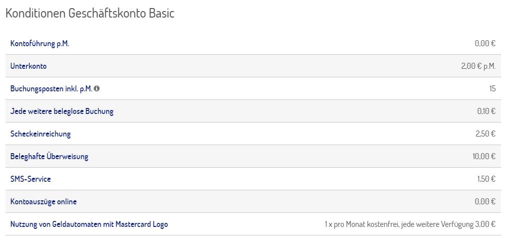 Netbank Geschäftskonto Basic - Konditionen