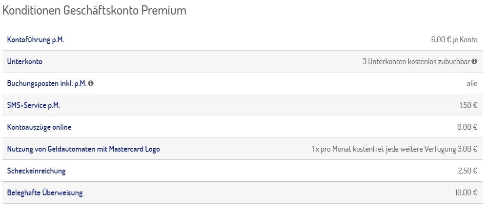 Netbank Geschäftskonto Premium - Konditionen