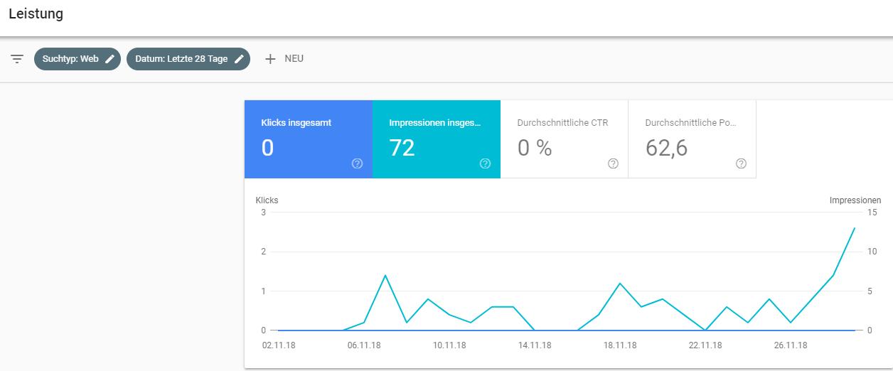 Google Search Console - Nischenseiten-Challenge 2018