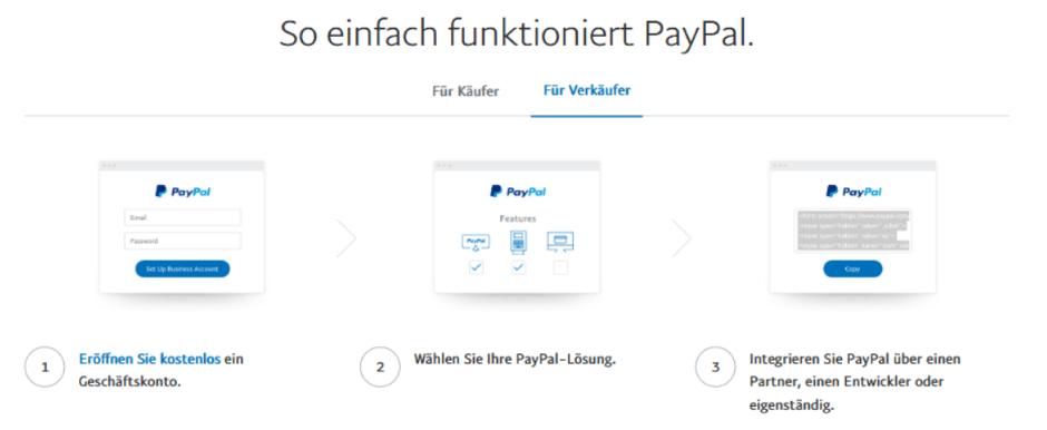 Paypal Eröffnen